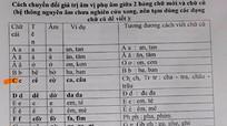 Hai lý do không cần thay đổi chữ viết Tiếng Việt