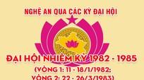 Nghệ An qua các kỳ Đại hội: Đại hội đại biểu Đảng bộ tỉnh nhiệm kỳ 1982 - 1985