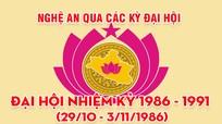 Nghệ An qua các kỳ Đại hội: Đại hội đại biểu Đảng bộ tỉnh nhiệm kỳ 1986 - 1991
