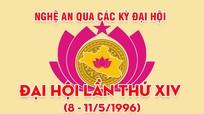 Nghệ An qua các kỳ Đại hội: Đại hội đại biểu Đảng bộ tỉnh lần thứ XIV (8 - 11/5/1996)