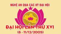 Nghệ An qua các kỳ Đại hội: Đại hội đại biểu Đảng bộ tỉnh lần thứ XVI (8 - 11/12/2005)
