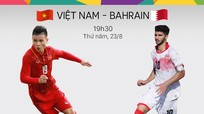 Tương quan giữa Việt Nam và Bahrain trước trận chiến ở vòng 1/8