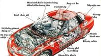Tìm hiểu 14 bộ phận cơ bản trên ô tô