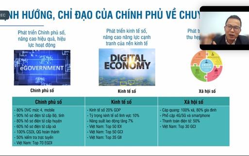 Hơn 150 doanh nghiệp Nghệ An tham gia hội thảo nâng cao năng lực chuyển đổi số