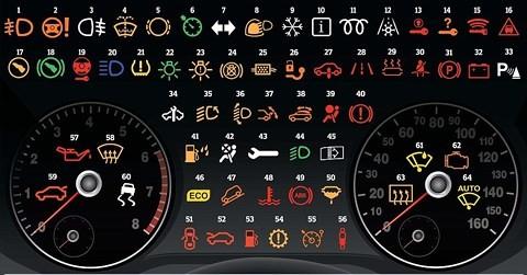 Ý nghĩa các đèn cảnh báo trên bảng táp lô