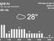 Thời tiết ngày 15/7: Vùng áp thấp diễn biến nguy hiểm, Thanh Hóa đến Hà Tĩnh mưa to
