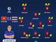 Chấm điểm U23 Việt Nam 4-0 U23 Thái Lan: Điểm cao nhất cho Đình Trọng, Quang Hải
