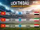 Asian Cup 2019: Nhìn từ bảng xếp hạng  của FIFA