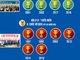 Những kỷ lục quốc gia trong 38 chức vô địch từ U11 đến V.League của CLB SLNA