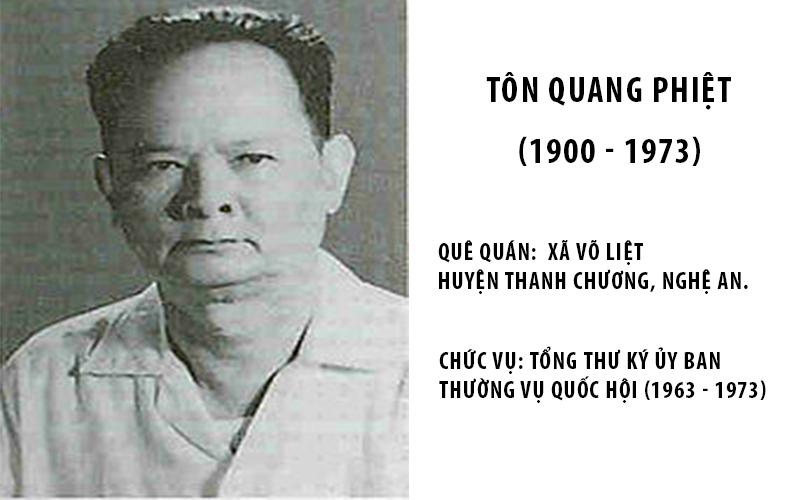 Nhà cách mạng Tôn Quang Phiệt