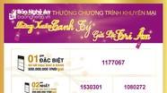 Ngân hàng Bắc Á quay thưởng Chương trình khuyến mại Mừng Xuân Canh Tý - Gửi lộc tri ân
