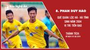 8/9 tài năng trẻ SLNA được triệu tập U16 châu Á đều trưởng thành từ cúp Báo Nghệ An
