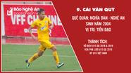 2 cầu thủ SLNA được gọi bổ sung U17 Quốc gia