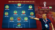 Đội hình ĐT Việt Nam đấu UAE: Không có chỗ cho tân binh?