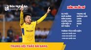 Điểm danh 6 cầu thủ trẻ SLNA được HLV Park Hang-seo gọi tập trung U22 Việt Nam