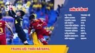 Trung vệ Thái Bá Sang và giấc mơ thành 'tiểu Huy Hoàng'