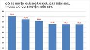 Nghệ An: Giải ngân đầu tư công cao hơn cả nước