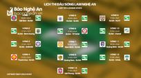 Lịch thi đấu lượt đi Sông Lam Nghệ An tại V.League 2020 mới nhất