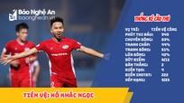 Vì sao Khắc Ngọc không được HLV Park Hang-seo gọi lên đội tuyển quốc gia?