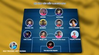 Đội hình tiêu biểu V.League 2020: Gọi tên Nguyên Mạnh, Khắc Ngọc, Trọng Hoàng