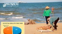 Giải pháp bảo vệ môi trường trong phát triển du lịch ở Nghệ An