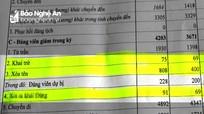 Nghệ An kỷ luật xóa tên, khai trừ 883 đảng viên không còn đủ tư cách