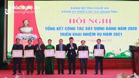 Đảng ủy Khối Các cơ quan tỉnh triển khai nhiệm vụ năm 2021