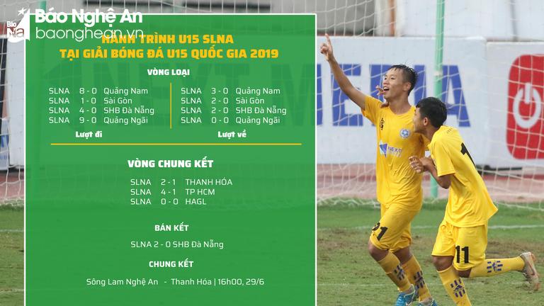 Hành trình ấn tượng đến trận chung kết U15 Quốc gia của các học trò Như Thuật - Văn Quyến