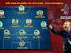 Chờ HLV Park Hang-seo và U22 Việt Nam tự phá kỷ lục trong trận đấu Indonesia