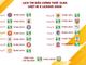 Lịch thi đấu chính thức của SLNA tại lượt đi V.League 2020