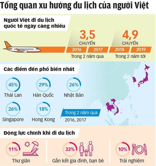 Người Việt chi bạo cho du lịch: Đến Nhật để mua nồi cơm điện - Ảnh 4.
