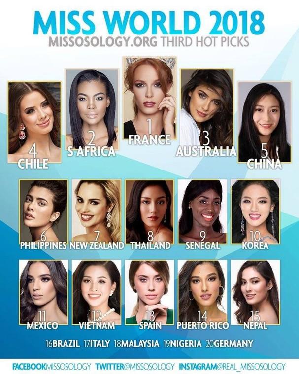 Trước đó, người đẹp Việt đang ở vị trí thứ 12.