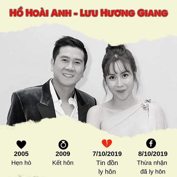 5 cặp đôi hot của showbiz Việt tuyên bố ly hôn năm 2019 - ảnh 1