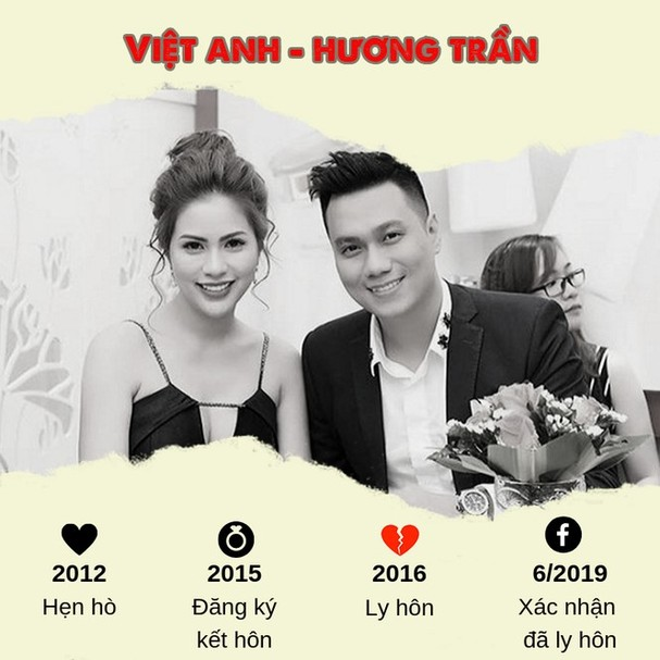 5 cặp đôi hot của showbiz Việt tuyên bố ly hôn năm 2019 - ảnh 2