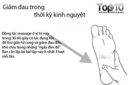 Bấm huyệt ở tay và chân trị 10 vấn đề về sức khỏe thường gặp