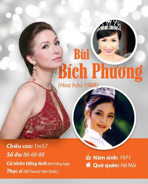 Infographic: Vẻ đẹp hút hồn của 14 hoa hậu Việt Nam - 1
