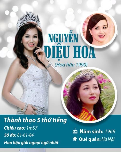 Infographic: Vẻ đẹp hút hồn của 14 hoa hậu Việt Nam - 2