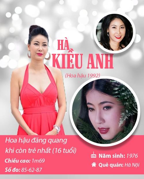 Infographic: Vẻ đẹp hút hồn của 14 hoa hậu Việt Nam - 3