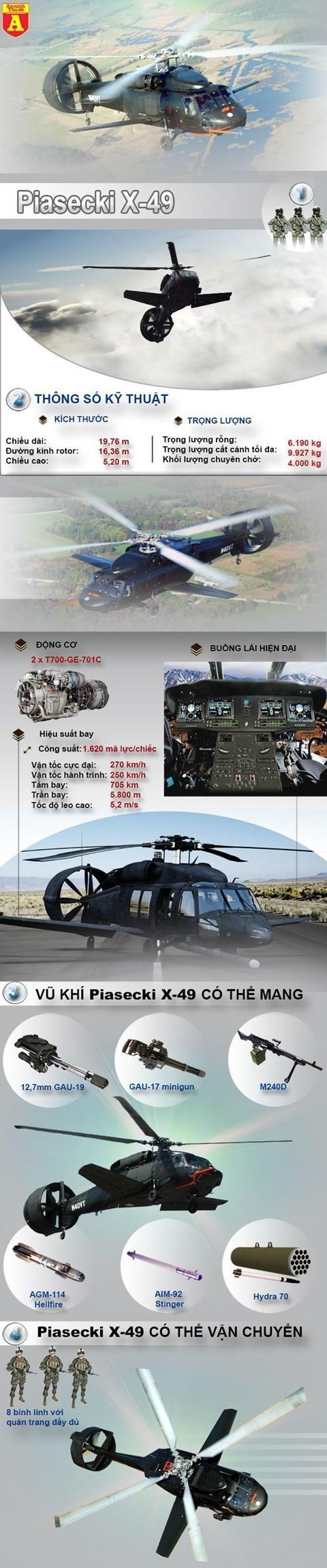Siêu trực thăng tương lai của quân đội Mỹ ảnh 1