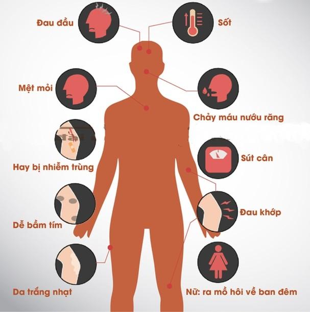 10 dấu hiệu ung thư máu mọi người cần cảnh giác