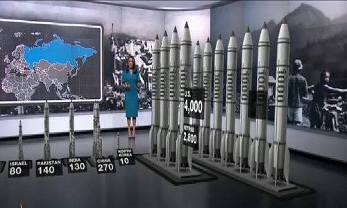 Phân bố của 14.900 đầu đạn hạt nhân trên toàn thế giới