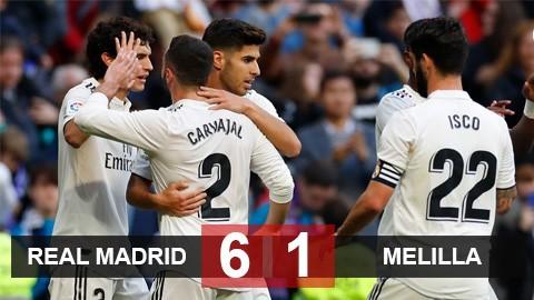 Real Madrid 6-1 Melilla: Áo trắng mở tiệc bàn thắng